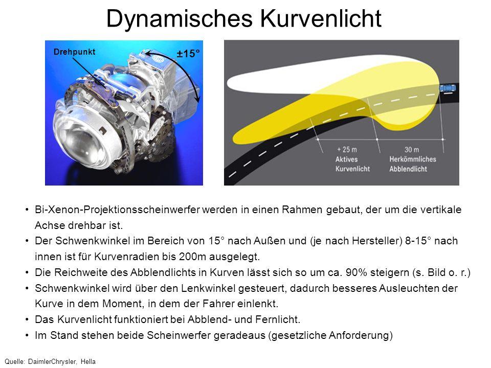 Dynamisches Kurvenlicht Quelle: DaimlerChrysler, Hella ±15° Drehpunkt Bi-Xenon-Projektionsscheinwerfer werden in einen Rahmen gebaut, der um die verti