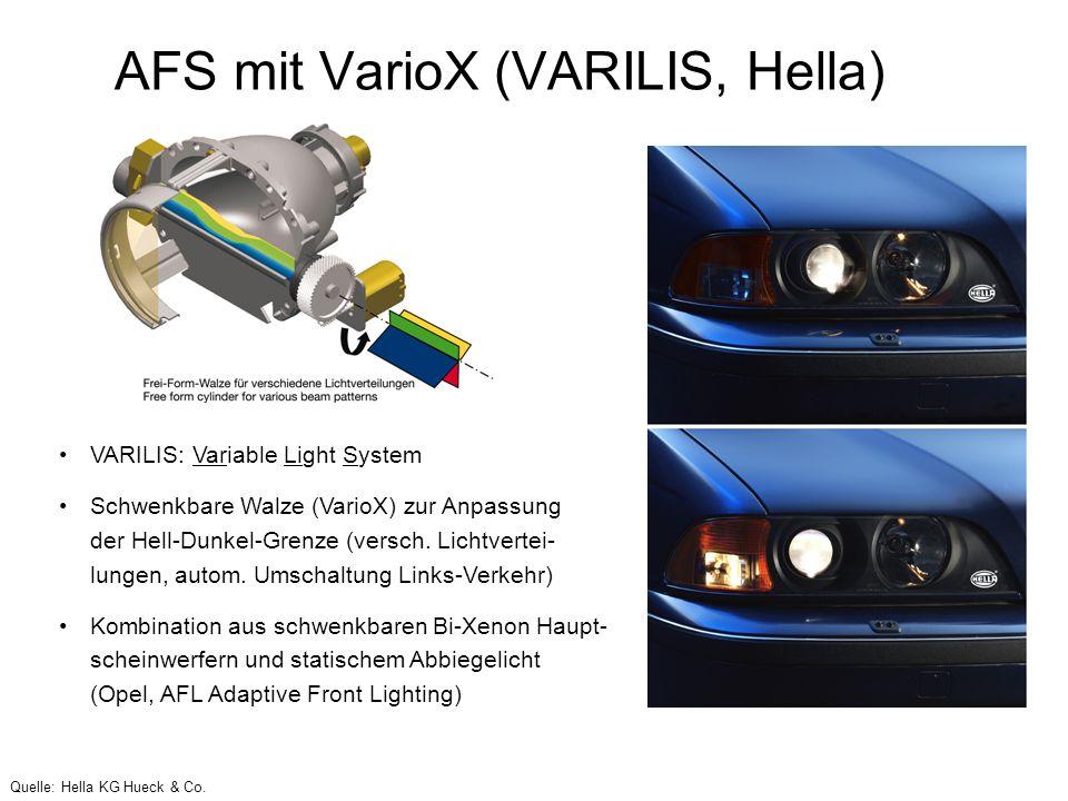 AFS mit VarioX (VARILIS, Hella) Quelle: Hella KG Hueck & Co. VARILIS: Variable Light System Schwenkbare Walze (VarioX) zur Anpassung der Hell-Dunkel-G