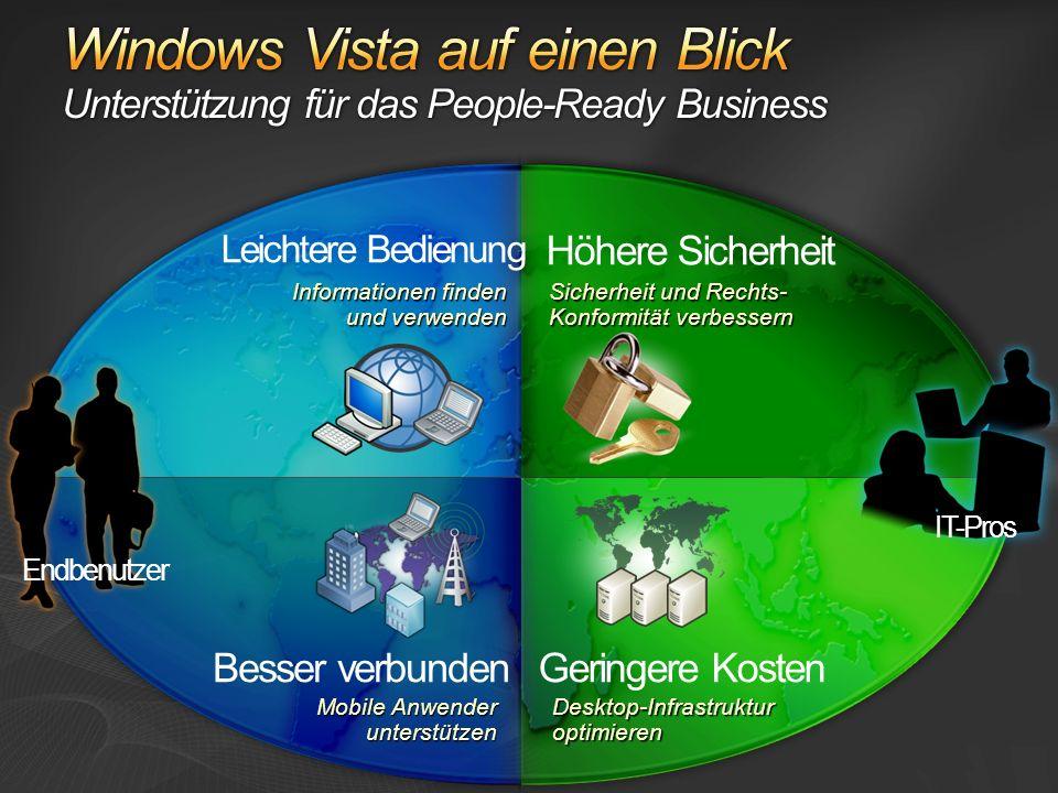 Better Together – das Wesentliche Windows Vista ist die ideale Client-Ergänzung zu Windows Server 2008 Beide Betriebssysteme bauen auf demselben Kernel auf Beide arbeiten mit gemeinsamen Basistechnologien Durch den gemeinsamen Einsatz von Windows Server 2008 und Windows Vista können beide Betriebssysteme ihre Stärken noch besser ausspielen Unternehmen von zusätzlichen Mehrwert profitieren
