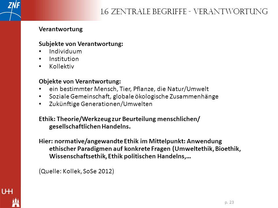 Verantwortung Subjekte von Verantwortung: Individuum Institution Kollektiv Objekte von Verantwortung: ein bestimmter Mensch, Tier, Pflanze, die Natur/
