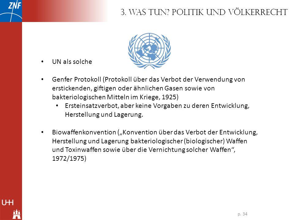 UN als solche Genfer Protokoll (Protokoll über das Verbot der Verwendung von erstickenden, giftigen oder ähnlichen Gasen sowie von bakteriologischen M