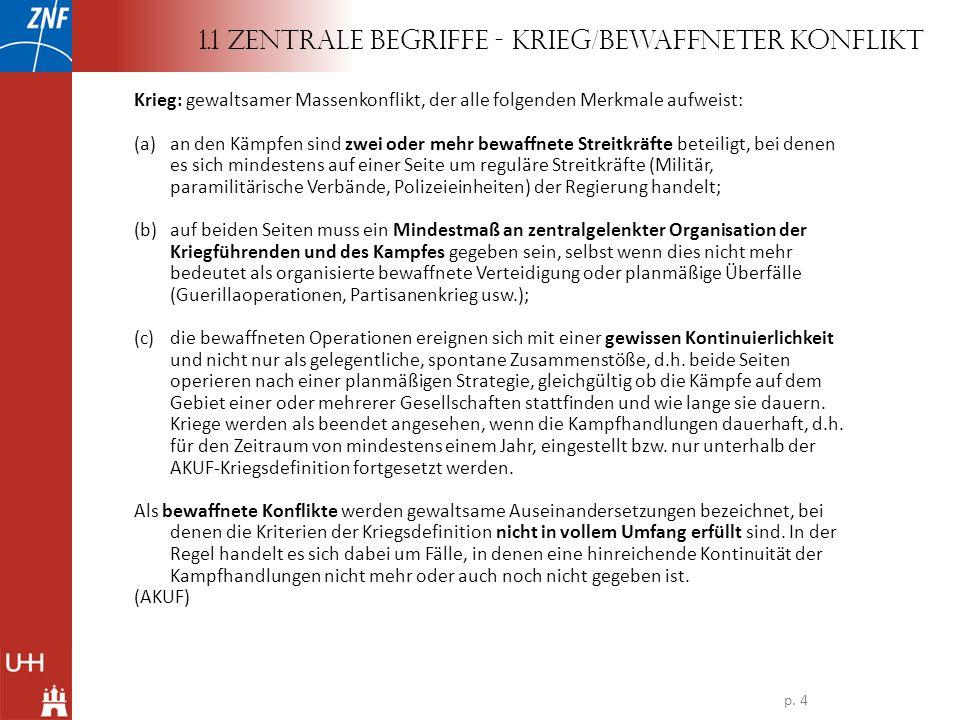 p. 15 Kollek 2011/12