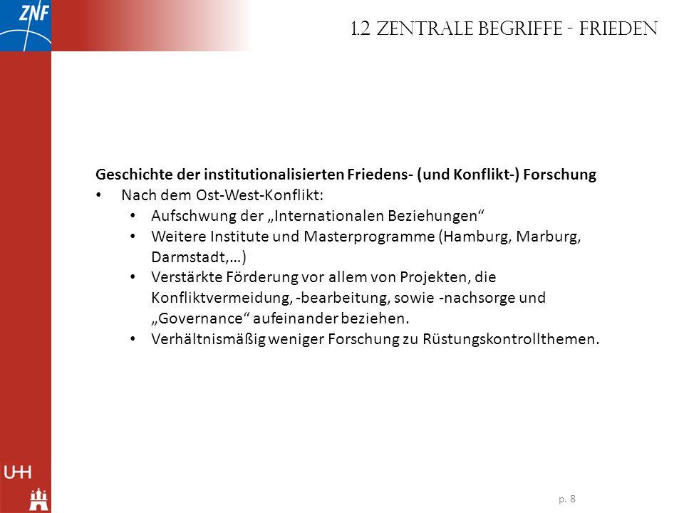 Phasen der Friedensforschung 1.) Entwicklung des Friedensbegriffs 2.) Friedensforschung als politische Wissenschaft.