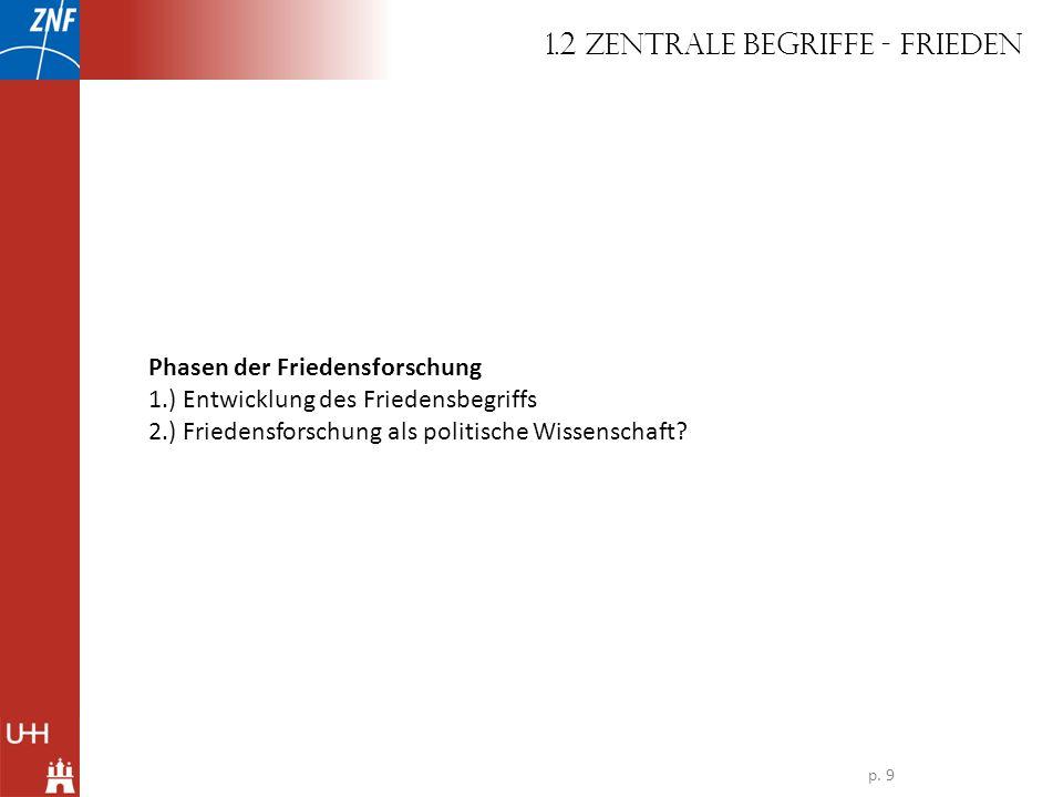 Altmann, J.et al. (2007): Naturwissenschaft – Rüstung – Frieden Avenhaus, R.