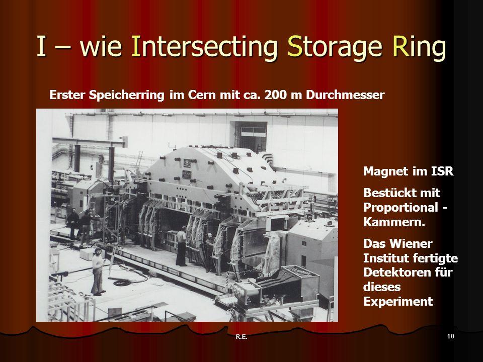 R.E. 10 I – wie Intersecting Storage Ring Erster Speicherring im Cern mit ca. 200 m Durchmesser Magnet im ISR Bestückt mit Proportional - Kammern. Das