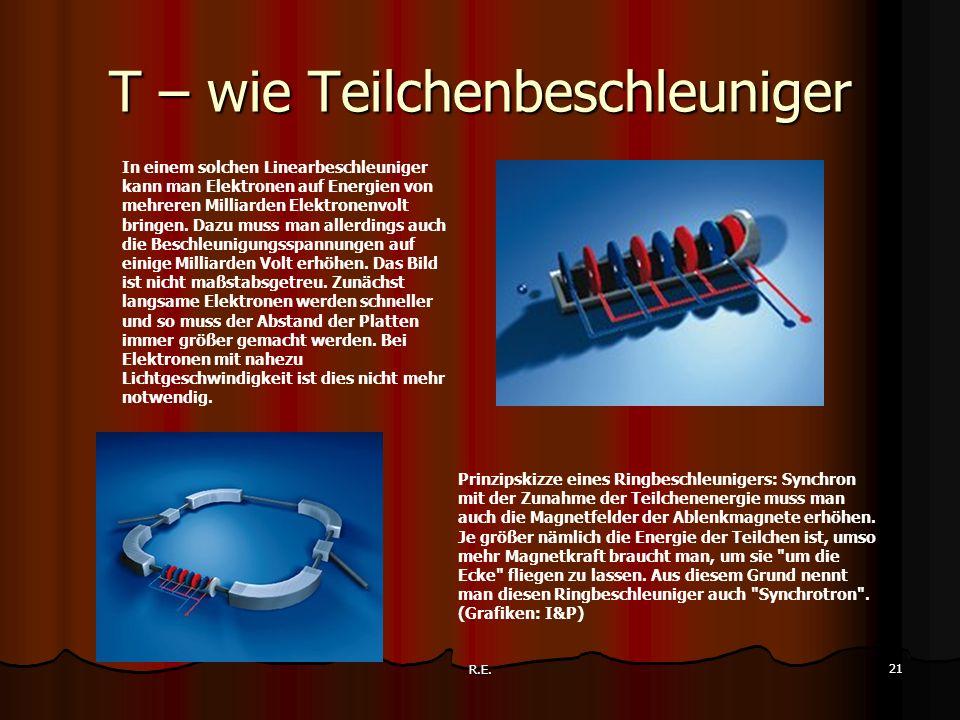 R.E. 21 T – wie Teilchenbeschleuniger Prinzipskizze eines Ringbeschleunigers: Synchron mit der Zunahme der Teilchenenergie muss man auch die Magnetfel