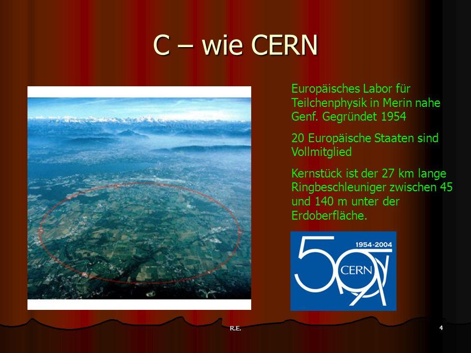 R.E. 4 C – wie CERN Europäisches Labor für Teilchenphysik in Merin nahe Genf. Gegründet 1954 20 Europäische Staaten sind Vollmitglied Kernstück ist de