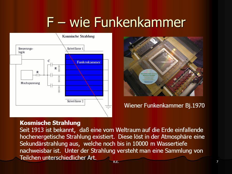R.E. 7 F – wie Funkenkammer Kosmische Strahlung Seit 1913 ist bekannt, daß eine vom Weltraum auf die Erde einfallende hochenergetische Strahlung exist