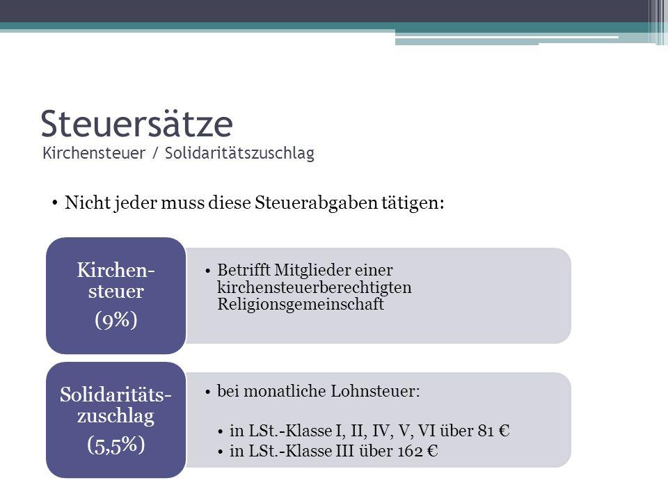 Steuersätze Kirchensteuer / Solidaritätszuschlag Betrifft Mitglieder einer kirchensteuerberechtigten Religionsgemeinschaft Kirchen- steuer (9%) bei mo