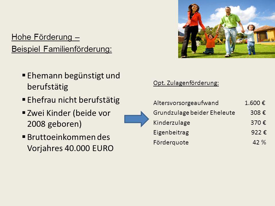 Hohe Förderung - Beispiel zulagenoptimierte Variante: Mann alleinstehend keine Kinder Bruttoeinkommen des Vorjahres 30.000 EURO Altersvorsorgeaufwand 1.200 Grundzulage 154 Eigenbeitrag 1.046 Zusätzliche Steuerersparnis 229 Förderquote 32 %