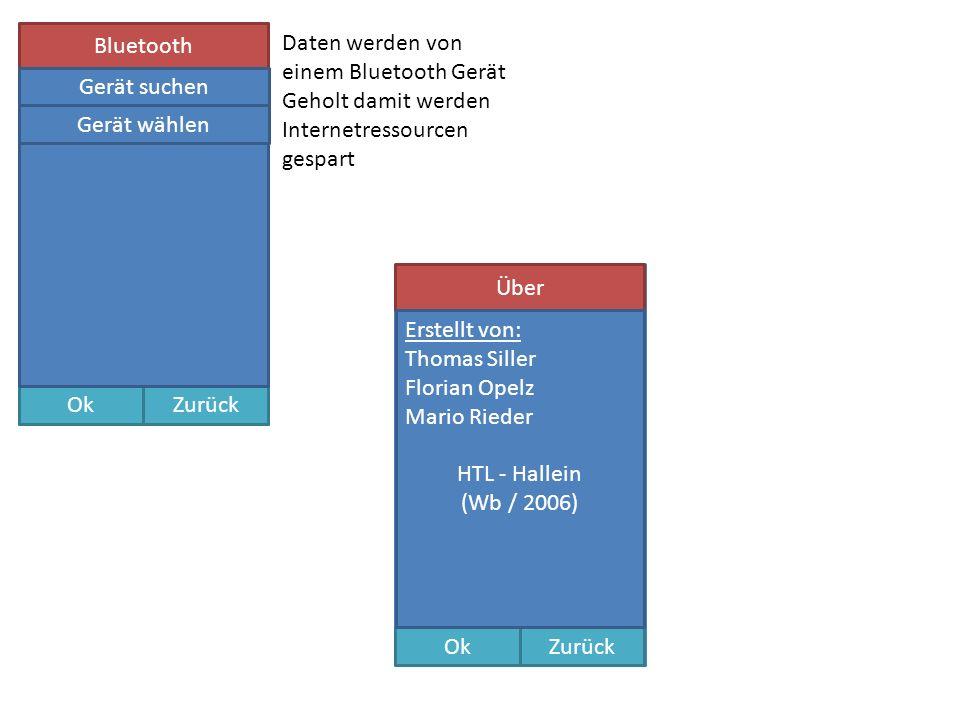 Bluetooth OkZurück Gerät suchen Gerät wählen Daten werden von einem Bluetooth Gerät Geholt damit werden Internetressourcen gespart Über OkZurück Erstellt von: Thomas Siller Florian Opelz Mario Rieder HTL - Hallein (Wb / 2006)
