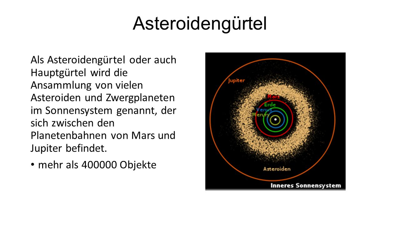 Asteroidengürtel Als Asteroidengürtel oder auch Hauptgürtel wird die Ansammlung von vielen Asteroiden und Zwergplaneten im Sonnensystem genannt, der sich zwischen den Planetenbahnen von Mars und Jupiter befindet.