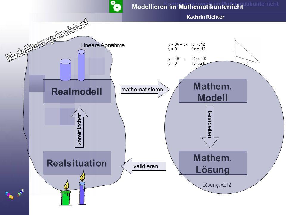 Kompetenzerwerb im Mathematikunterricht Modellieren im Mathematikunterricht FH-Dortmund Kathrin Richter Realmodell Mathem.