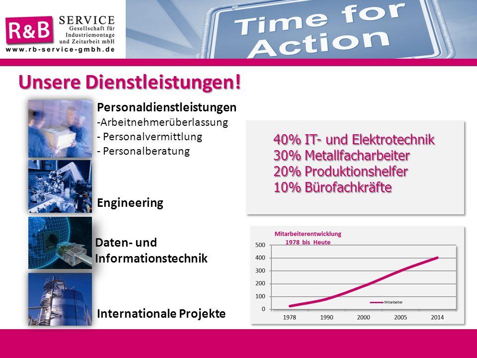 40% IT- und Elektrotechnik 30% Metallfacharbeiter 20% Produktionshelfer 10% Bürofachkräfte Internationale Projekte Engineering Daten- und Informations