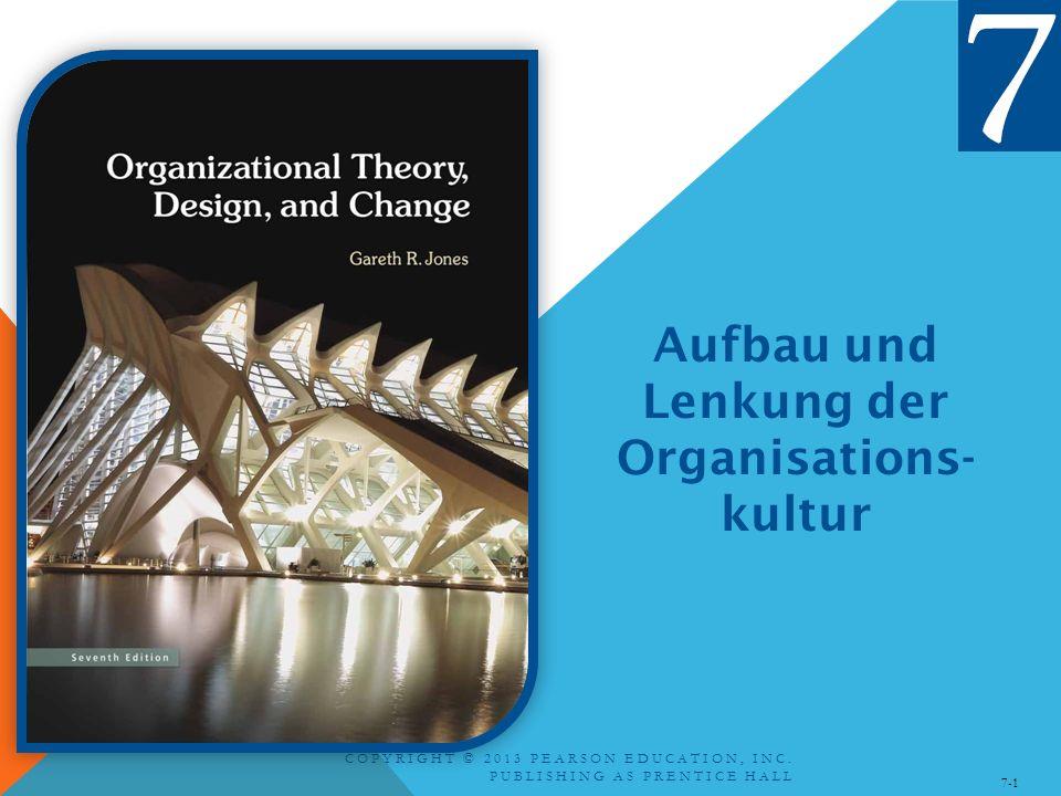 WERTE UND NORMEN IN VERSCHIEDENEN LÄNDERN Nationalkultur – nimmt auch Einfluss auf die Organisationskultur.