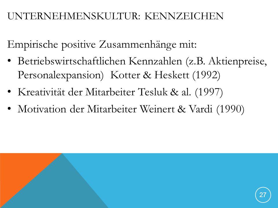 UNTERNEHMENSKULTUR: KENNZEICHEN Empirische positive Zusammenhänge mit: Betriebswirtschaftlichen Kennzahlen (z.B. Aktienpreise, Personalexpansion) Kott