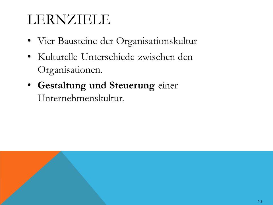 LERNZIELE Vier Bausteine der Organisationskultur Kulturelle Unterschiede zwischen den Organisationen. Gestaltung und Steuerung einer Unternehmenskultu