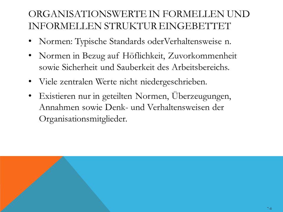 ORGANISATIONSWERTE IN FORMELLEN UND INFORMELLEN STRUKTUR EINGEBETTET Normen: Typische Standards oderVerhaltensweise n. Normen in Bezug auf Höflichkeit