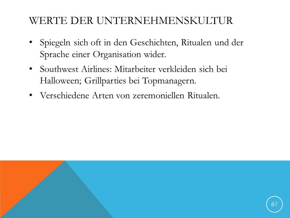 WERTE DER UNTERNEHMENSKULTUR Spiegeln sich oft in den Geschichten, Ritualen und der Sprache einer Organisation wider. Southwest Airlines: Mitarbeiter