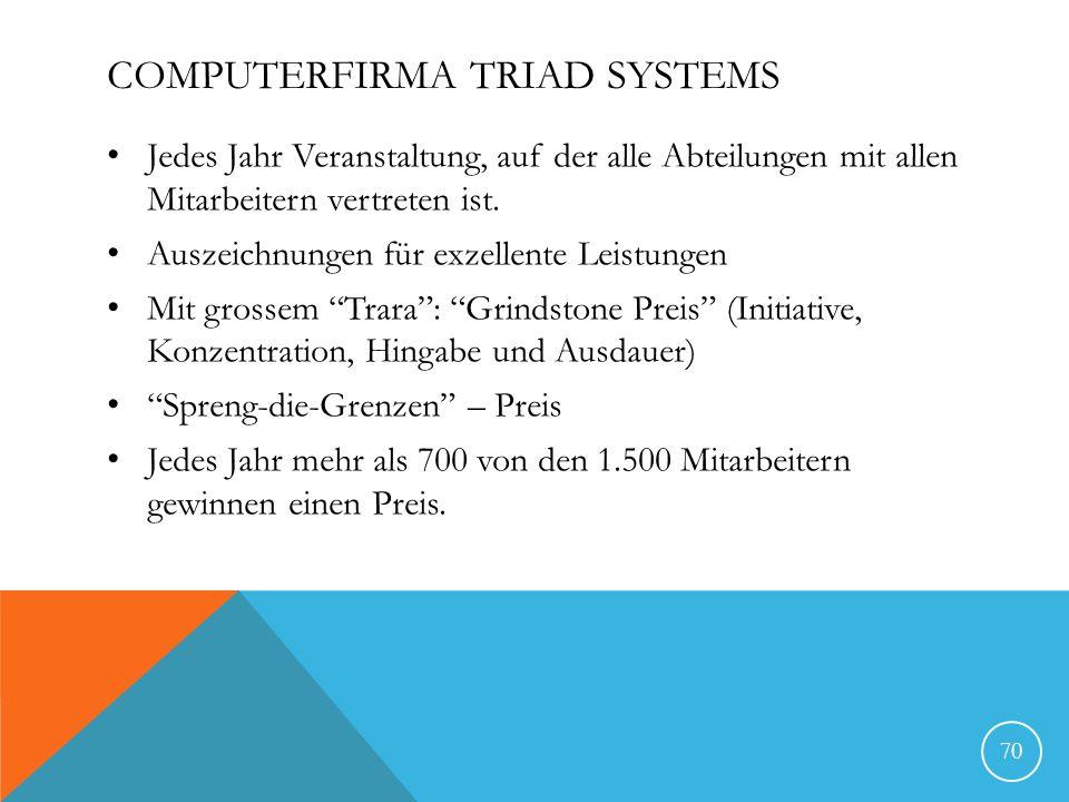 COMPUTERFIRMA TRIAD SYSTEMS Jedes Jahr Veranstaltung, auf der alle Abteilungen mit allen Mitarbeitern vertreten ist. Auszeichnungen für exzellente Lei