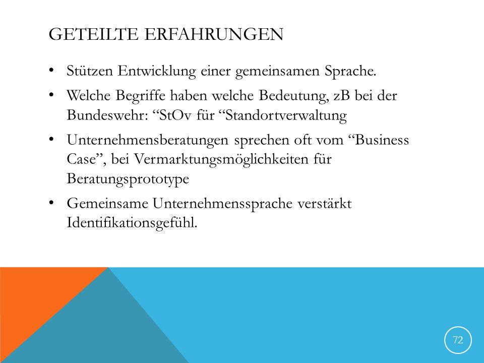 GETEILTE ERFAHRUNGEN Stützen Entwicklung einer gemeinsamen Sprache. Welche Begriffe haben welche Bedeutung, zB bei der Bundeswehr: StOv für Standortve