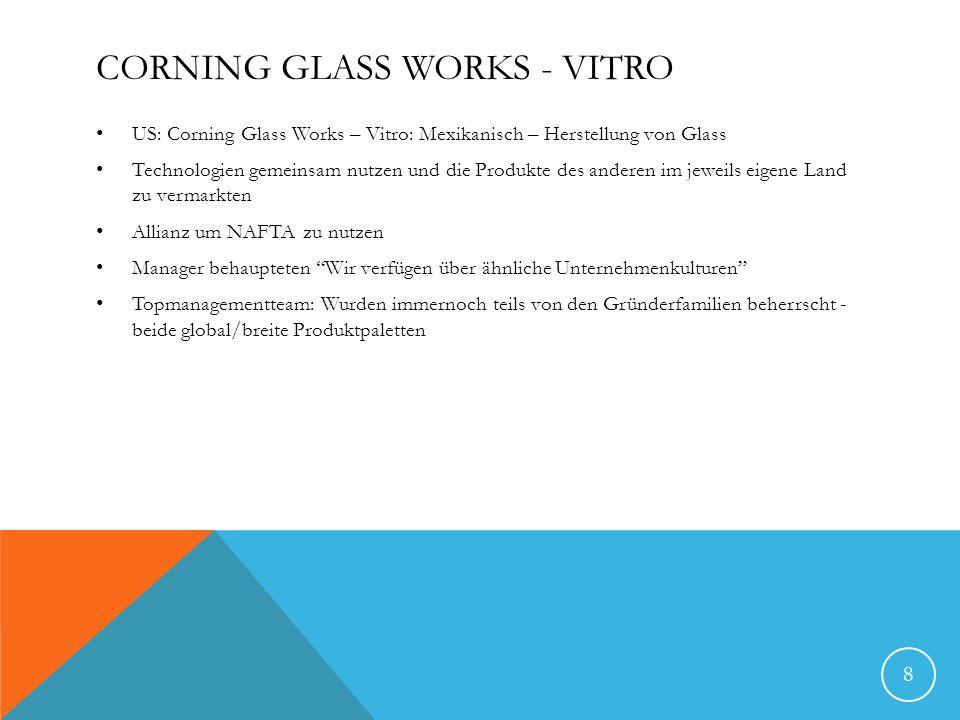 CORNING GLASS WORKS - VITRO US: Corning Glass Works – Vitro: Mexikanisch – Herstellung von Glass Technologien gemeinsam nutzen und die Produkte des an