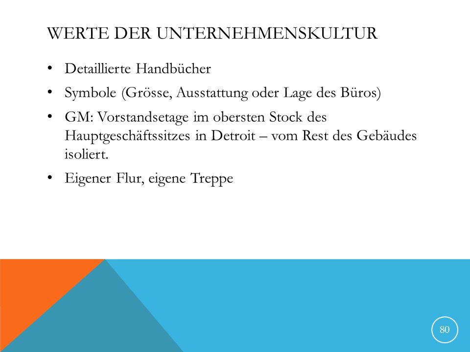 WERTE DER UNTERNEHMENSKULTUR Detaillierte Handbücher Symbole (Grösse, Ausstattung oder Lage des Büros) GM: Vorstandsetage im obersten Stock des Hauptg