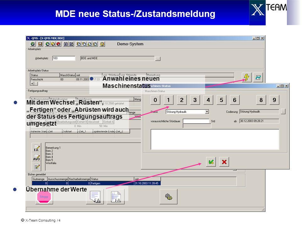 X-Team Consulting / 5 BDE An-/Abwahl Fertigungsauftrag/Vorgang, Melden Auftragstatus Anwahl neuer Auftragsstatus oder Anmelden einen neuen Fertigungsauftrags Melden Auftragsstatus Rüsten Fertigen Abrüsten Damit wird auch der Maschinenstatus umgesetzt bzw.