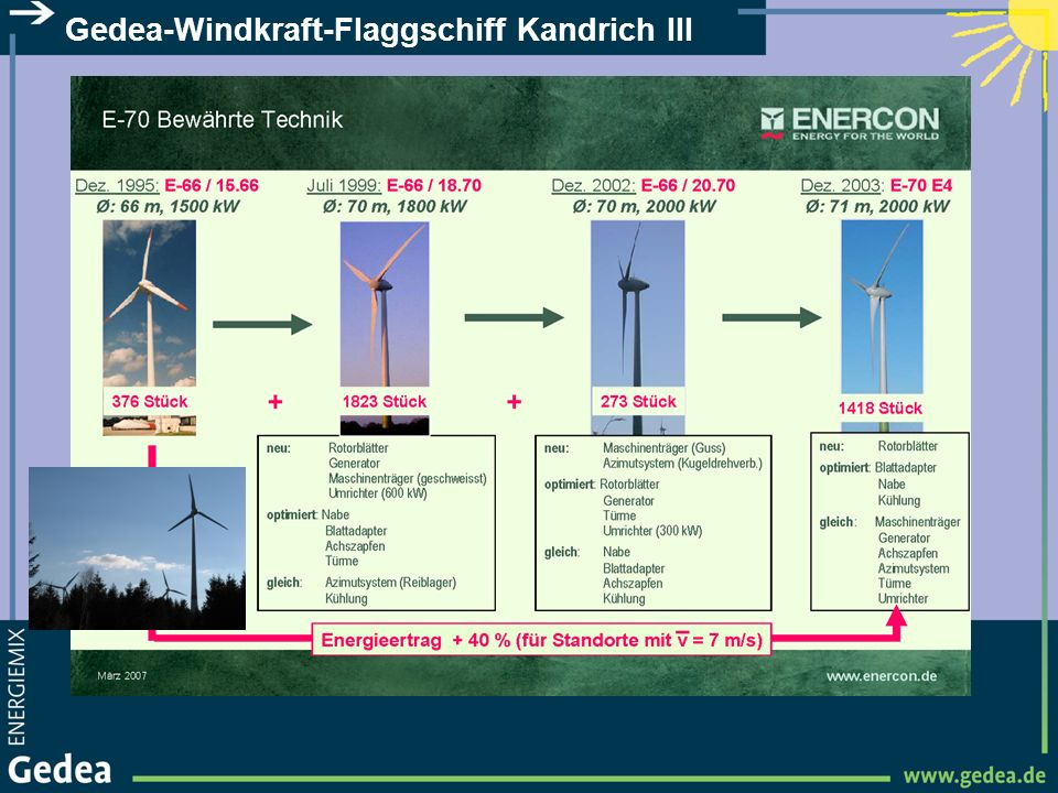 Gedea-Windkraft-Flaggschiff Kandrich III