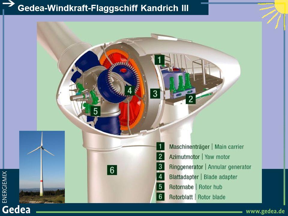 6.090.0753.408.1373.347.338 Produktion in 2007 (kWh) 5.755.2003.021.4072.918.814 Produktion in 2006 (kWh) E-70 E4E-66 (15.66)E-66 (18.70) Enercon Typ- bezeichnung 2.000 kW1.500 kW1.800 kW Elektrische Leistung 71 m66 m70 m Rotor- durchmesser 113 m67 m65 m Naben- höhe Kandrich IIIKandrich IKandrich II Vergleich K I, K II, K III