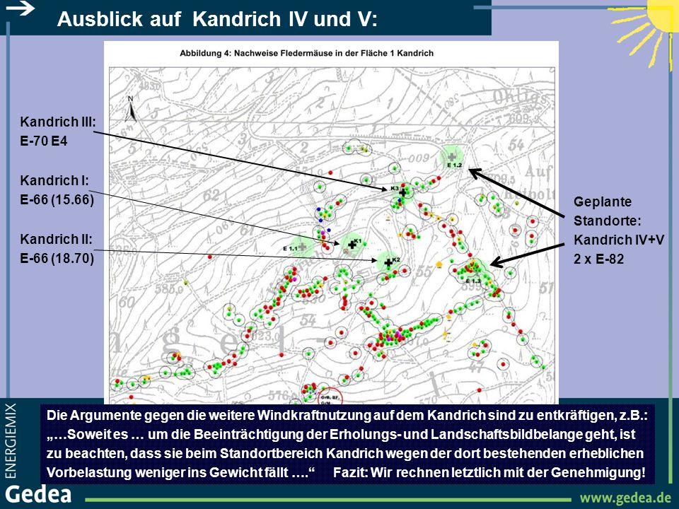 Ausblick auf Kandrich IV und V: Kandrich III: E-70 E4 Kandrich II: E-66 (18.70) Geplante Standorte: Kandrich IV+V 2 x E-82 Kandrich I: E-66 (15.66) Di