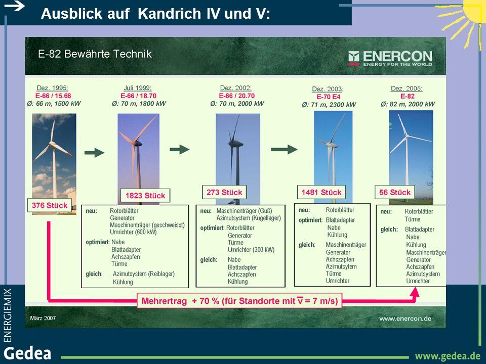 Ausblick auf Kandrich IV und V: E-82 Die Weiterentwicklung: Mit 5 Anlagen kann soviel Strom erzeugt werden, wie mit 8-9 Anlagen der ersten Generation.