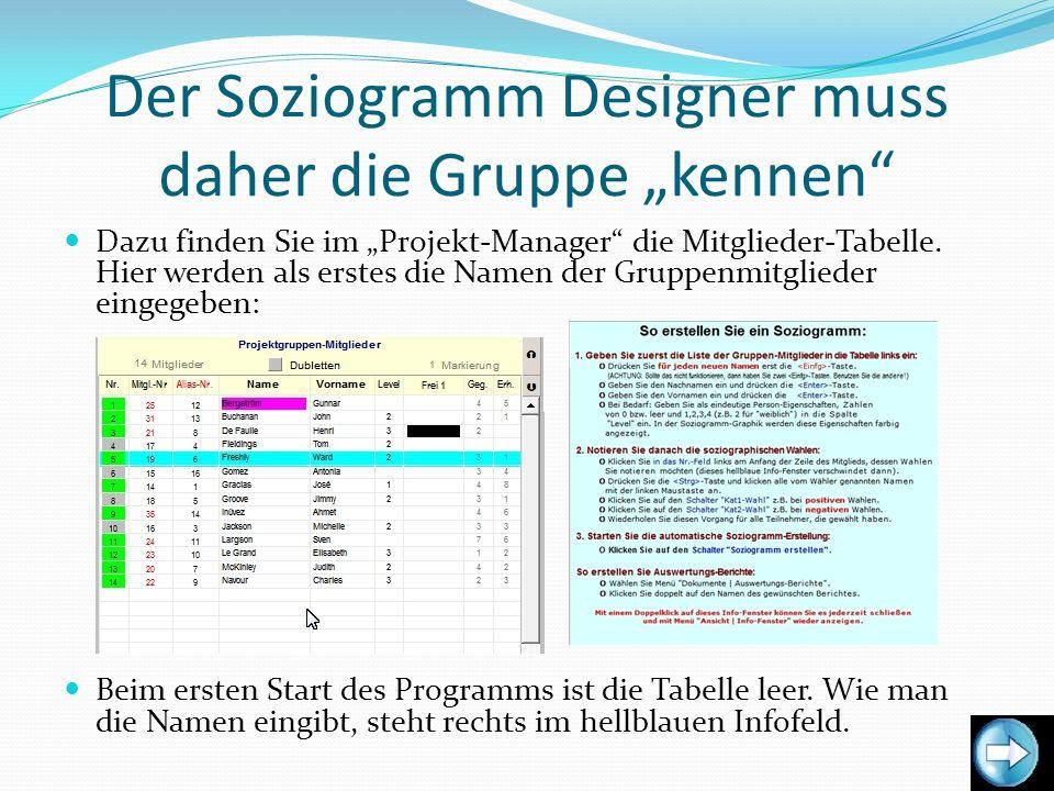 Der Soziogramm Designer muss daher die Gruppe kennen Dazu finden Sie im Projekt-Manager die Mitglieder-Tabelle. Hier werden als erstes die Namen der G
