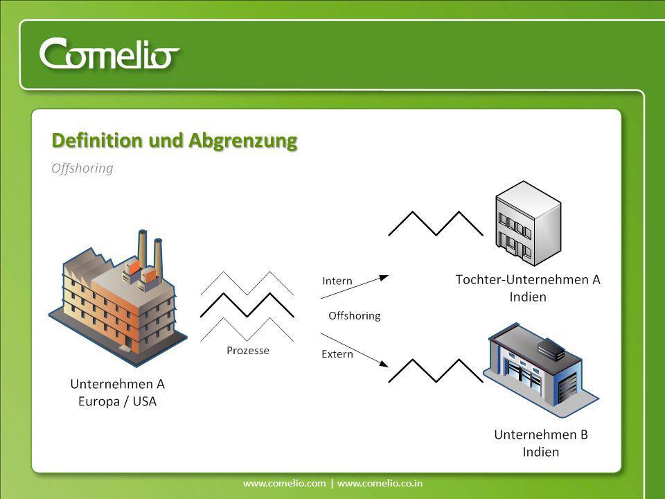www.comelio.com | www.comelio.co.in Offshoring Definition und Abgrenzung