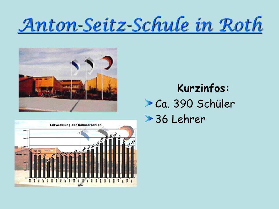 Anton-Seitz-Schule in Roth Kurzinfos: Ca. 390 Schüler 36 Lehrer