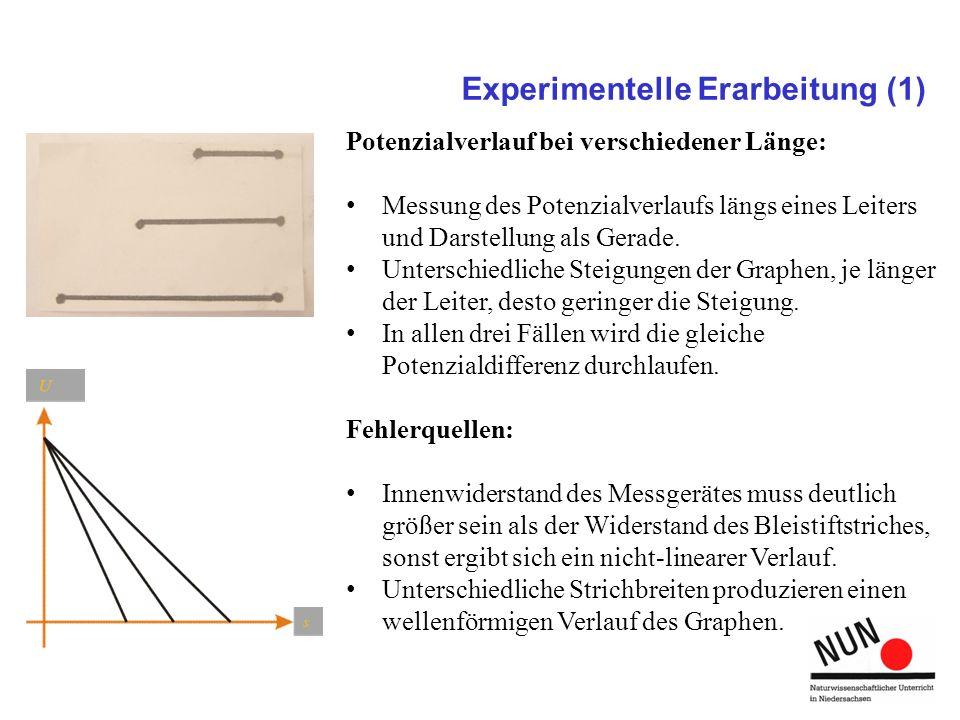 Experimentelle Erarbeitung (1) Potenzialverlauf bei verschiedener Länge: Messung des Potenzialverlaufs längs eines Leiters und Darstellung als Gerade.