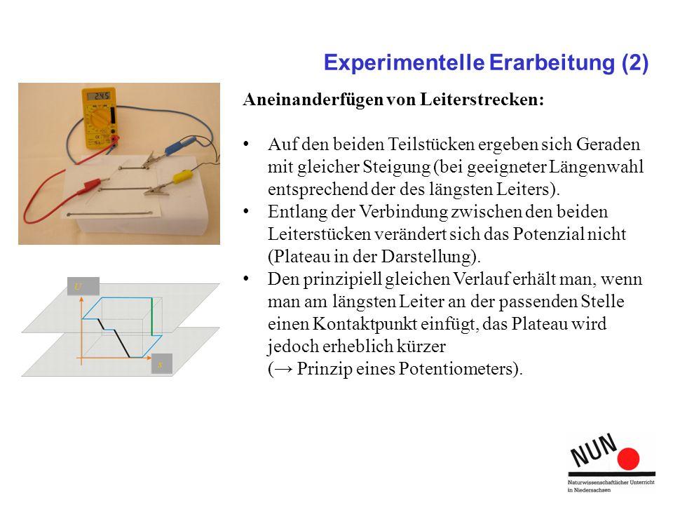 Experimentelle Erarbeitung (2) Aneinanderfügen von Leiterstrecken: Auf den beiden Teilstücken ergeben sich Geraden mit gleicher Steigung (bei geeignet