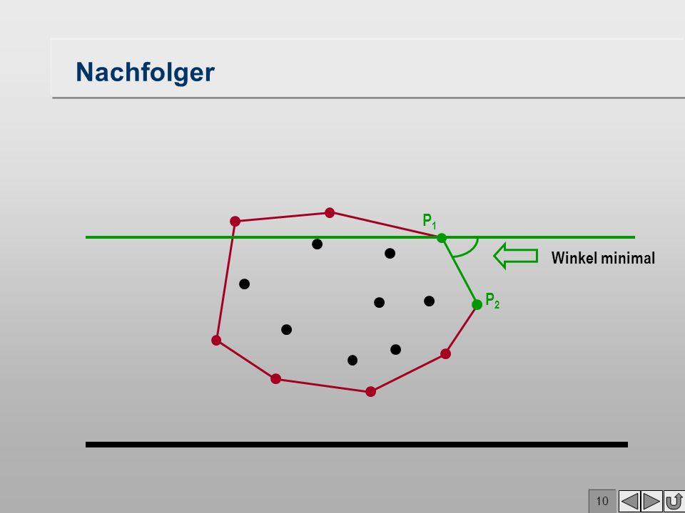 9 Nachfolger - Bestimmung Winkel minimal P1P1 P2P2