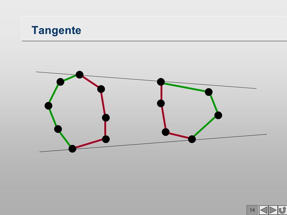 13 2 vertikal monotone Kantenzüge
