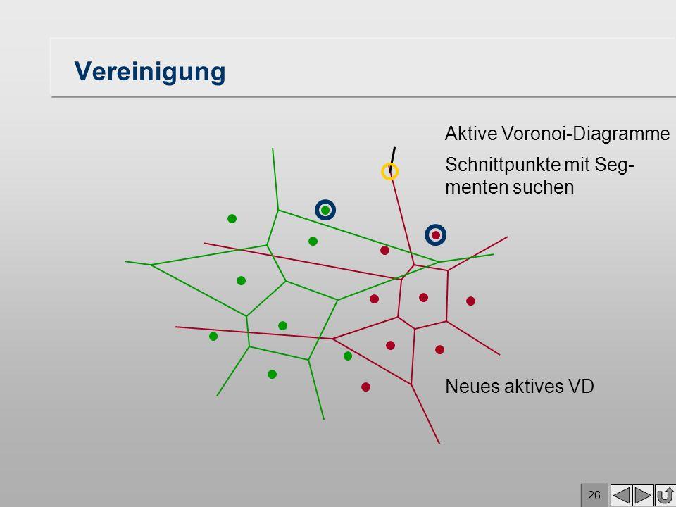 25 Vereinigung Aktive Voronoi-Diagramme Schnittpunkte mit Seg- menten suchen