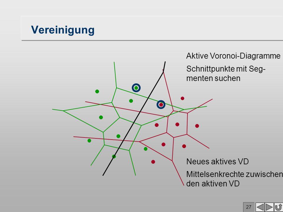 26 Vereinigung Aktive Voronoi-Diagramme Schnittpunkte mit Seg- menten suchen Neues aktives VD