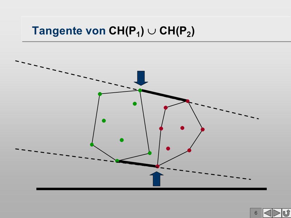 5 max y min y max y Extrempunkte von CH(P 1 ) CH(P 2 )