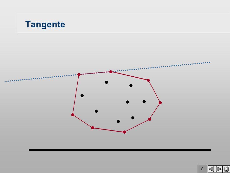 7 Nochmals zur konvexen Hülle CH Was wissen wir über die konvexe Hülle CH(P) einer Punktmenge P.