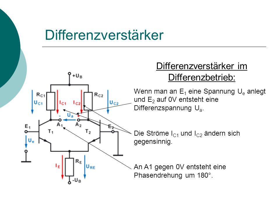 Differenzverstärker Differenzverstärker im Differenzbetrieb: Wenn man an E 1 eine Spannung U e anlegt und E 2 auf 0V entsteht eine Differenzspannung U a.