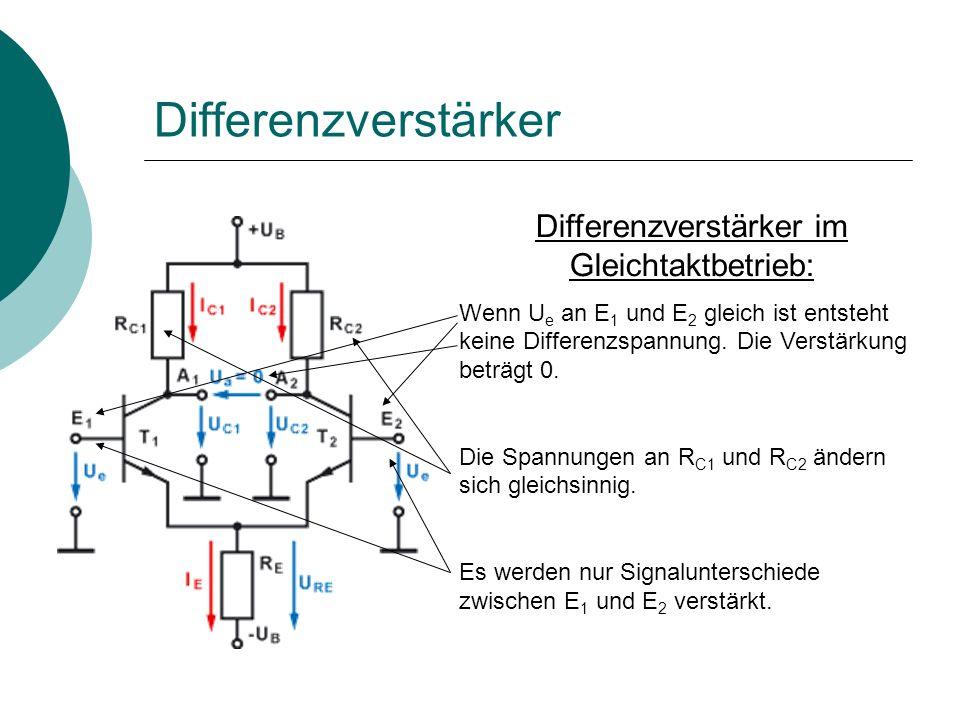 Differenzverstärker Differenzverstärker im Gleichtaktbetrieb: Wenn U e an E 1 und E 2 gleich ist entsteht keine Differenzspannung.