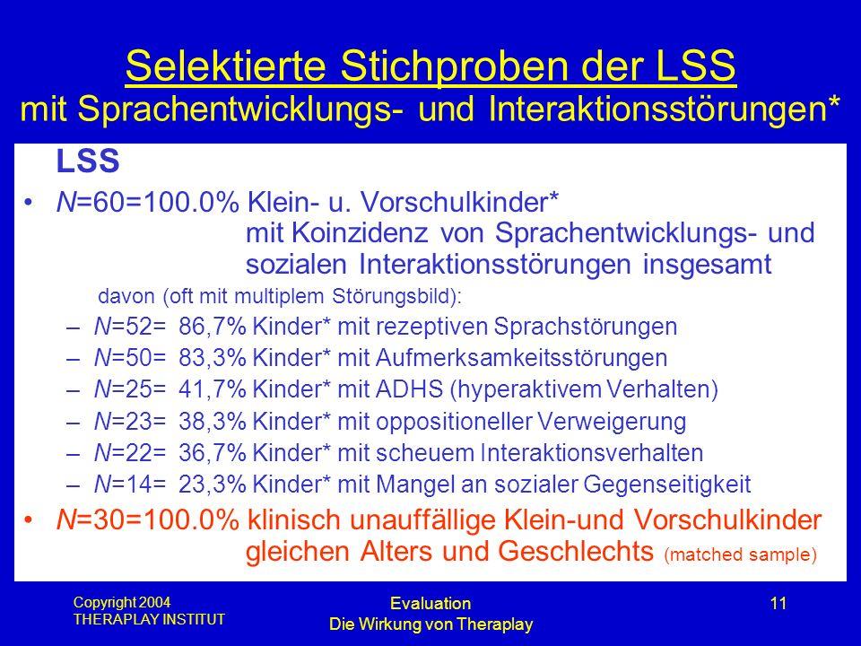 Copyright 2004 THERAPLAY INSTITUT Evaluation Die Wirkung von Theraplay 11 Selektierte Stichproben der LSS mit Sprachentwicklungs- und Interaktionsstör