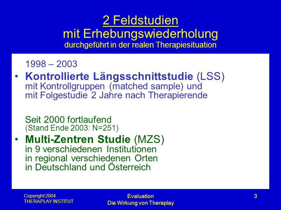 Copyright 2004 THERAPLAY INSTITUT Evaluation Die Wirkung von Theraplay 3 2 Feldstudien mit Erhebungswiederholung durchgeführt in der realen Therapiesi