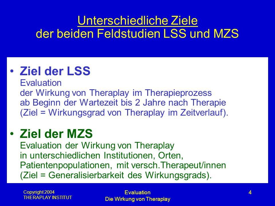 Copyright 2004 THERAPLAY INSTITUT Evaluation Die Wirkung von Theraplay 5 Untersuchungsinstrumente der beiden Feldstudien LSS und MZS LSS Anamnese, Sozio-Demographie, Ausprägung und Verringerung der Symptomatik (nach CASCAP-D), Therapiedauer, Nachhaltigkeit 2 Jahre danach.