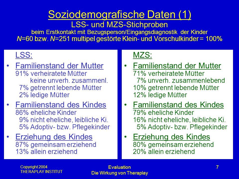 Copyright 2004 THERAPLAY INSTITUT Evaluation Die Wirkung von Theraplay 8 Soziodemografische Daten (2) LSS- und MZS-Stichprobe beim Erstkontakt mit Bezugsperson/Eingangsdiagnostik der Kinder N=60 bzw.