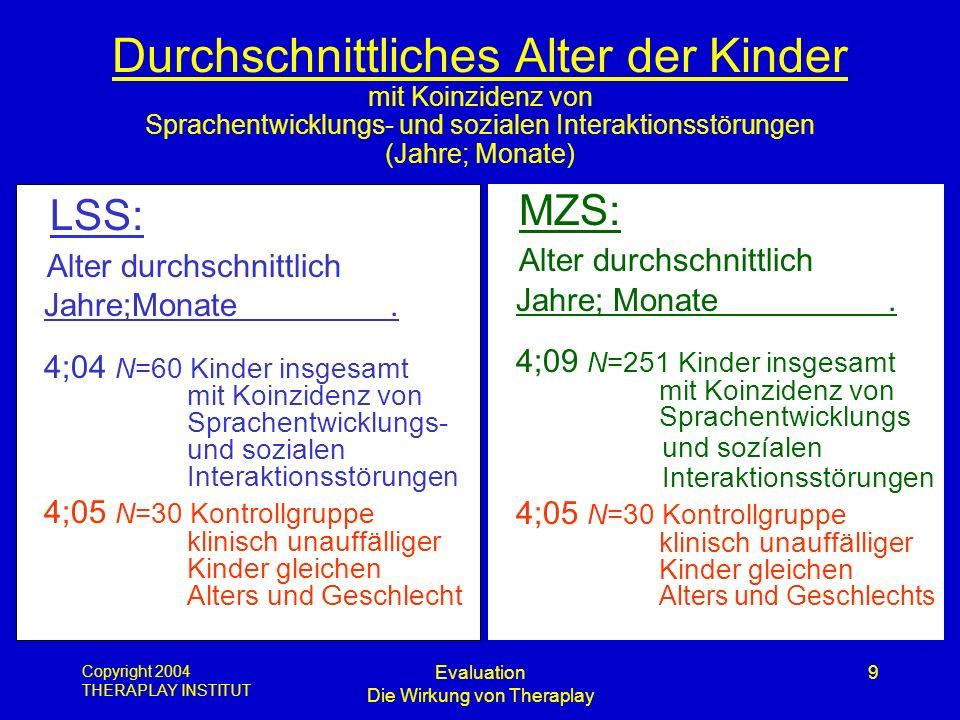 Copyright 2004 THERAPLAY INSTITUT Evaluation Die Wirkung von Theraplay 9 Durchschnittliches Alter der Kinder mit Koinzidenz von Sprachentwicklungs- un